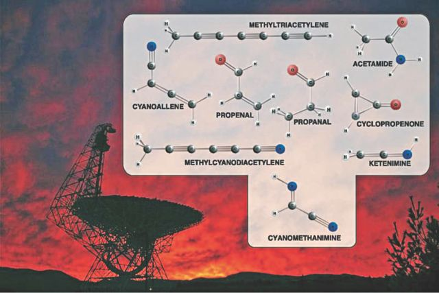 The Green Bank Telescope and some of the molecules it has discovered.