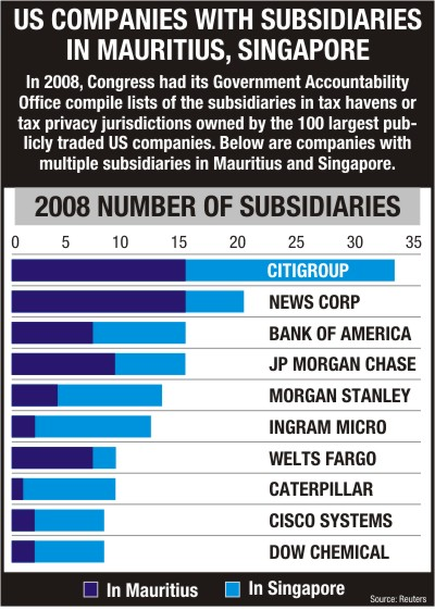 Tax gateways to India | The Daily Star