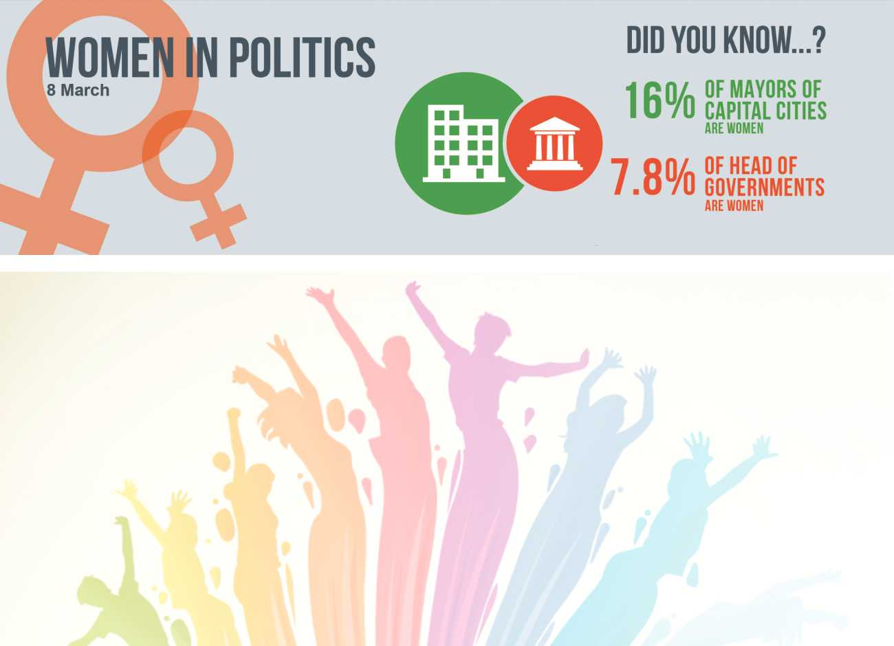 gender equality in politics This opinion piece was written by caroline hubbard, senior gender advisor at the national democratic institute (ndi), a nonprofit, nonpartisan, ngo that nurtures.