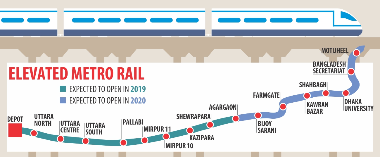 metrorail map with 37 Minutes 1245778 on 22562 likewise Rtsp moreover 429559225 together with Customer Service Matters in addition File Washington DC metro map.