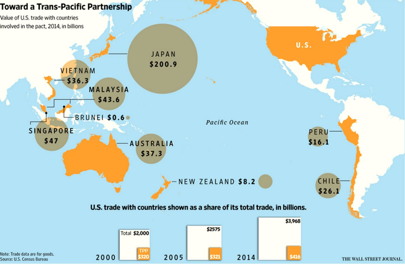 trans pacific partnership Eleven countries have agreed on an asia-pacific trade pact, forging ahead  despite the united states pulling out the tpp-11 will officially sign.