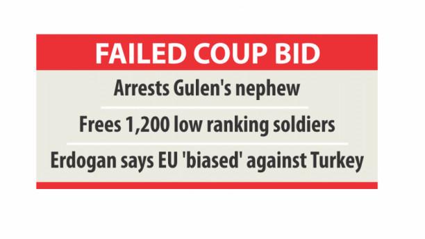 Turkey purge continues