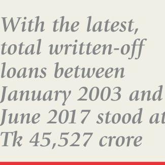 Bank Loan in Bangladesh of 2017