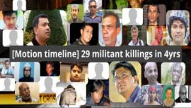 militant killing