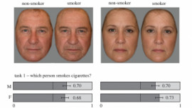 negative impact of smoking on facial appearances