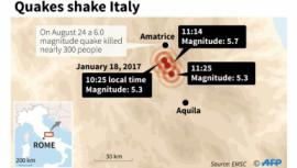 Quakes in Italy