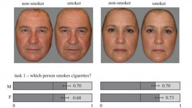 negative impact of smoking on facial appearances