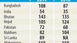 A huge jump in logistics  performance