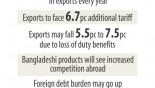 Exports await a blow