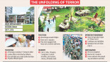 Dhaka café attack: Cops asked to submit report by Aug 27