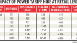 Power tariff to rise from December
