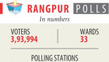 All eyes on Rangpur