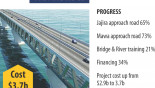 7 mega projects gaining pace