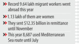 Migration for Bangladeshis: Still fraught with trafficking risks