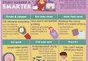 6 WAYS TO STUDY HARDER & SMARTER