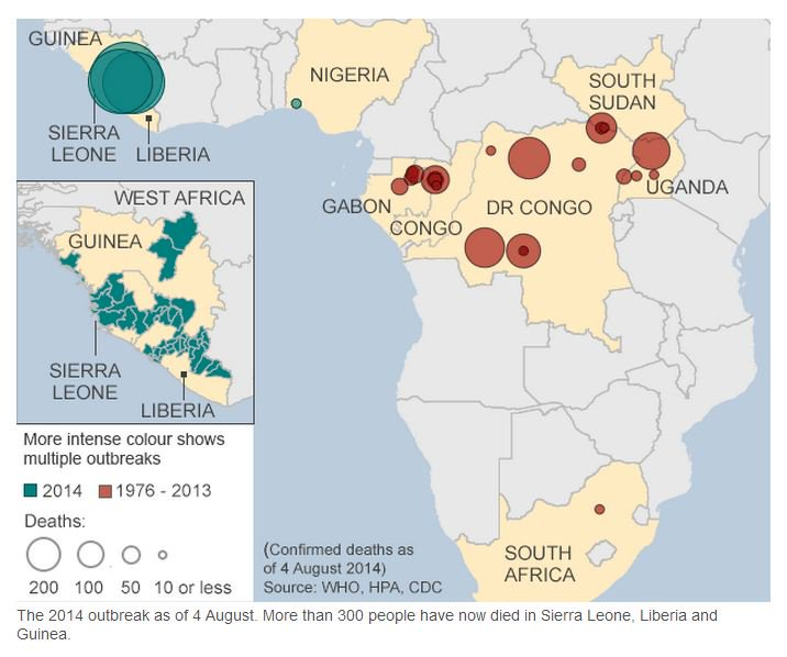 The 2014 outbreak as of 4 August. More than 300 people have now died in Sierra Leone, Liberia and Guinea. Source: BBC Online