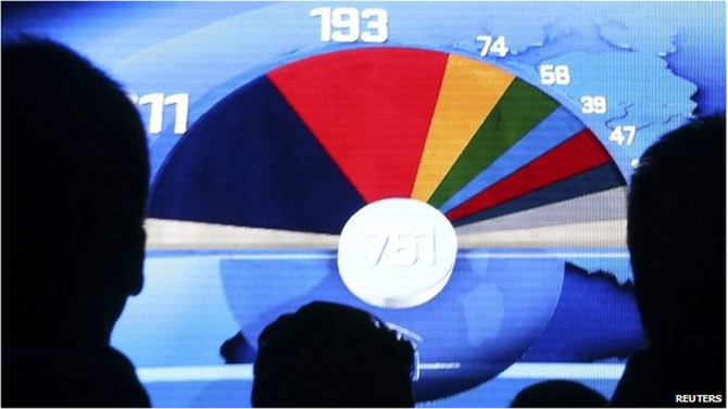 Journalists watch the projected seat distribution take shape in the European Parliament