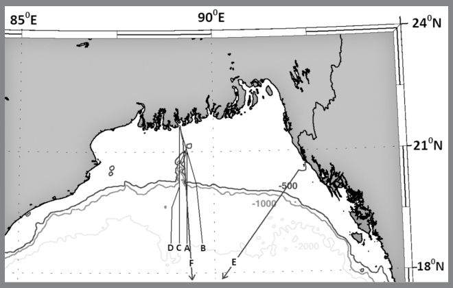 Figure 1: Bathymetry of the Bay of Bengal (Smith & Sandwell 1997) with Demarcation Lines