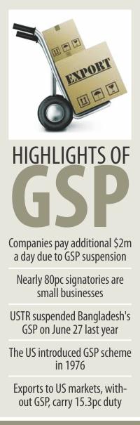 US firms urge return of GSP