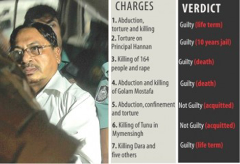 This May 9, 2013 file photo shows Jamaat-e-Islami leader Muhammad Kamaruzzaman being taken to jail from court after he was sentenced to death for the crimes against humanity he committed during the Liberation War.
