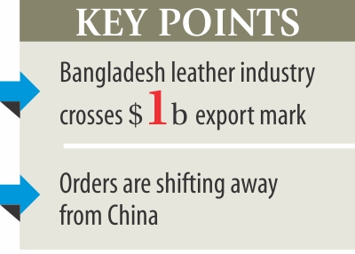 leather industry in bangladesh term paper Term paper - prospect of export oriented leather industry in bangladesh oriented leather industry in bangladesh this is a term paper for our course:.