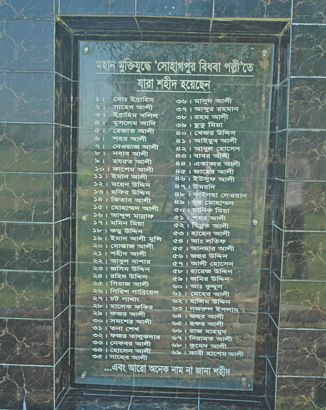 A list of martyrs massacred in Sherpur's Bidhoba Polli in 1971. courtesy: investigation agency, ICT