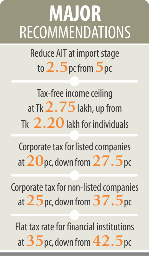 MCCI pushes for higher tax-free income ceiling
