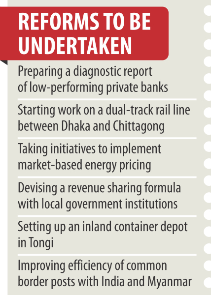 Govt sends reform proposals to WB to get budget support