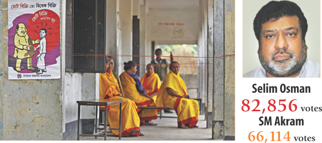 A polling station at Narayanganj-5 constituency. Photo: Star