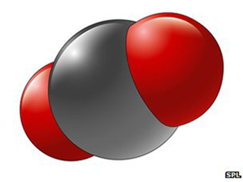 CO2 molecules have an oxygen atom either side of a carbon atom - hence the mission name: OCO.