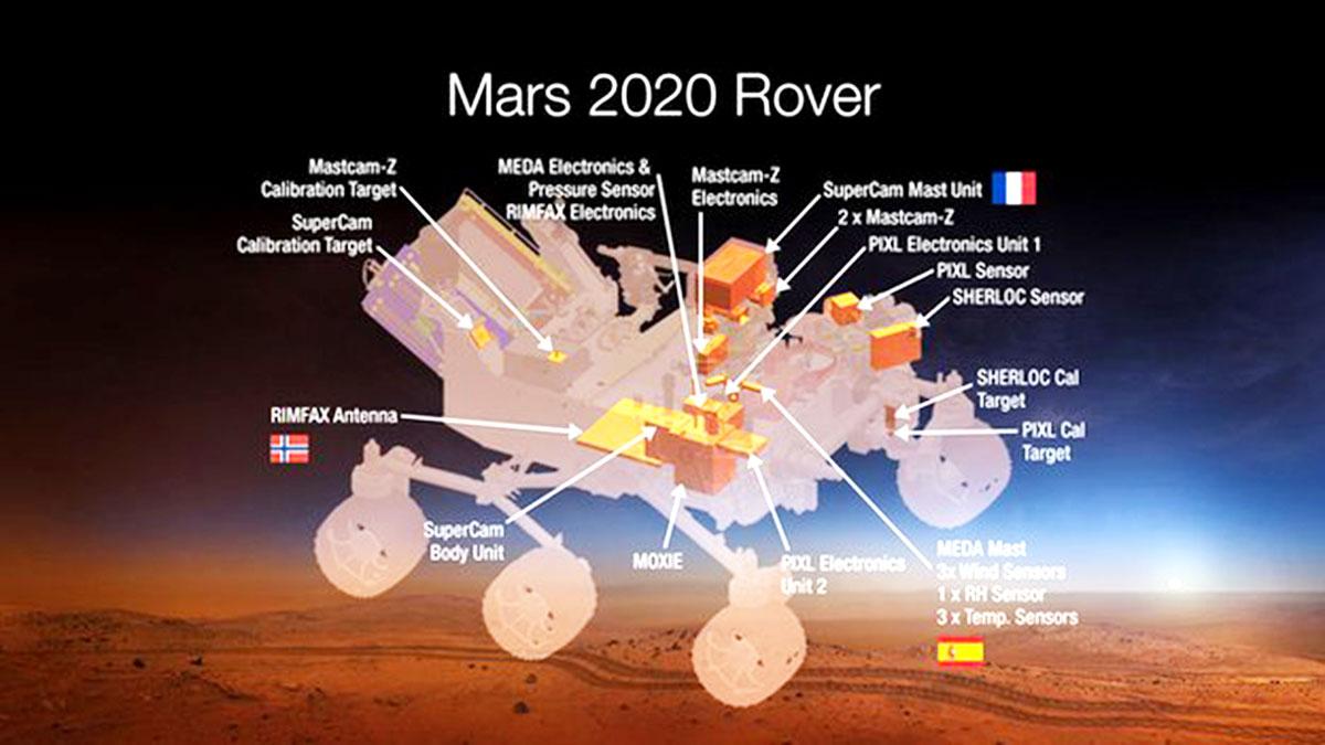 Instruments on the new rover will test the geology, atmosphere and environmental conditions on Mars.