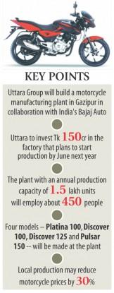 Bajaj to make motorcycles at Bangladesh plant