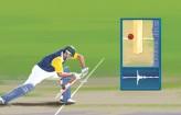Cricket Gizmos