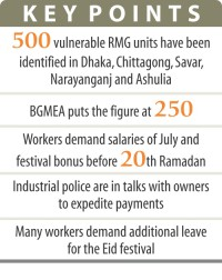 500 garment units facing problems in paying salary, bonus