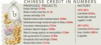 Beijing, help build