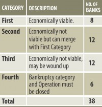 Bank reform for competition and economic growth