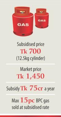 LPG subsidy goes down the drain