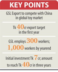 Toys exporter goes into production today