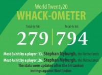 Whack-Ometer